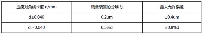 400系列 数显显微硬度计(出口型-2014款)误差