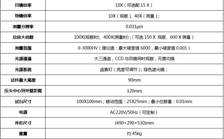 400系列 数显显微硬度计(出口型-2014款)技术参数